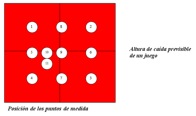 03-caucho-caracteristicas